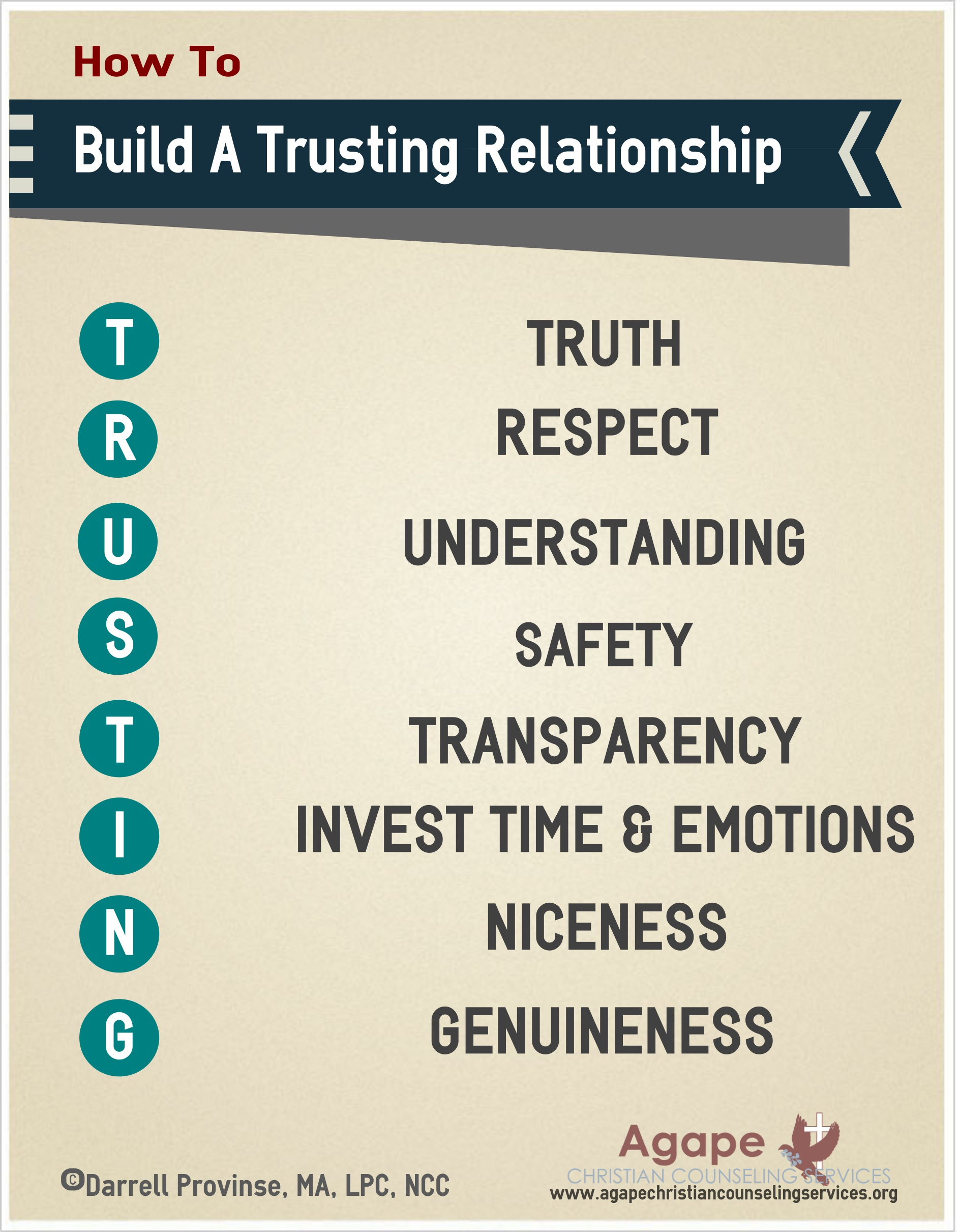 articles facts about trust become more trustworthy