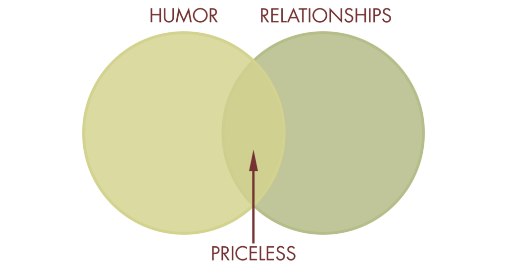 humor-relationships-venn-diagram